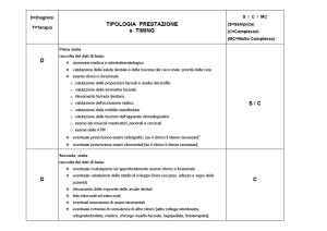 tipology